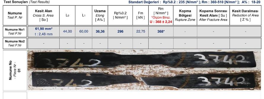 Çatı konstrüksiyonlarında kullanılan malzemelerin kimyasal ve fiziksel analizleri